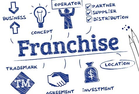Multi-Unit-Franchising